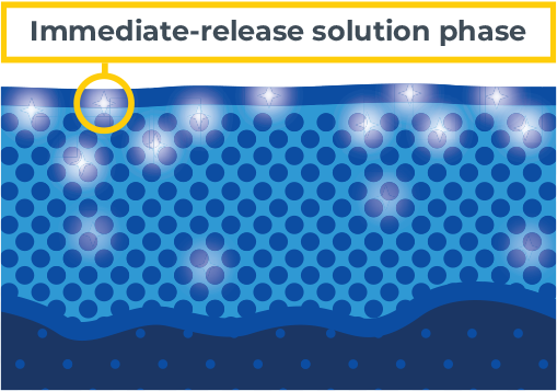 Immediate-release solution phase